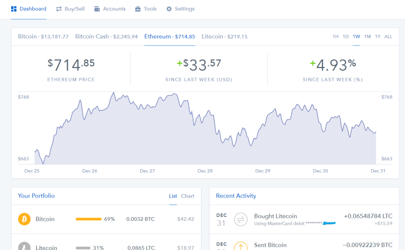 9 coinbase dashboard