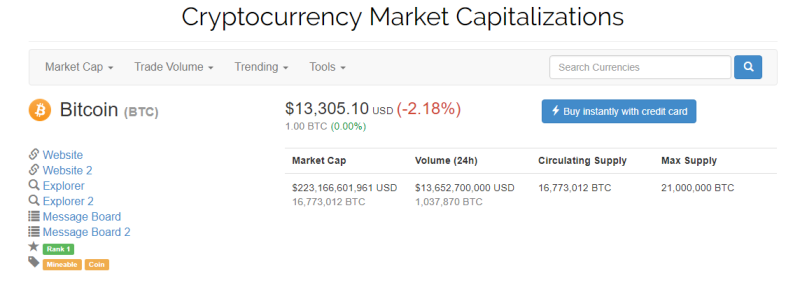 market cap bitcoin dec 17 buy bitcoin austraia how to guide